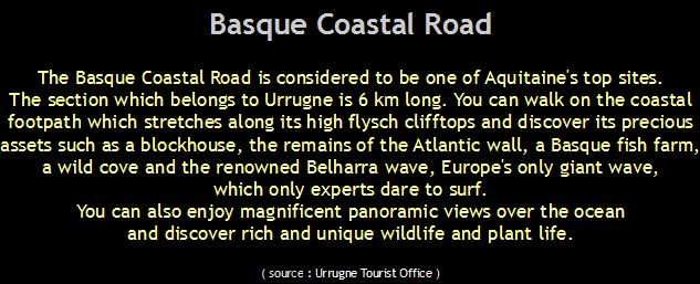 Basque coastal road