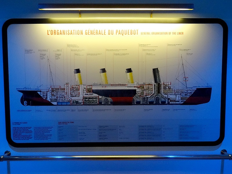 28-titanic general organisation of the liner